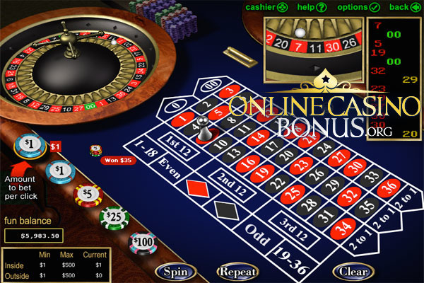 Do you know the Benefits of Playing at Internet Casinos?
